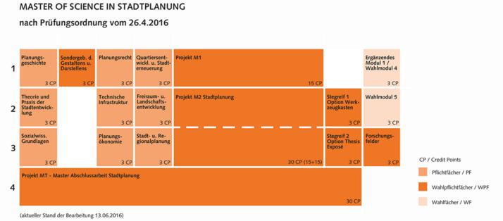 master thesis architektur rwth aachen hochschulbibliothek